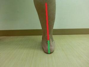 足部ニュートラル